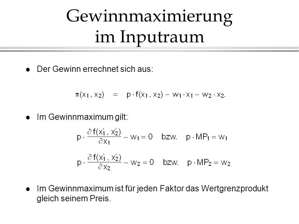 Gewinnmaximierung im Inputraum l Der Gewinn errechnet sich aus: l Im Gewinnmaximum gilt: l Im Gewinnmaximum ist für jeden Faktor das Wertgrenzprodukt