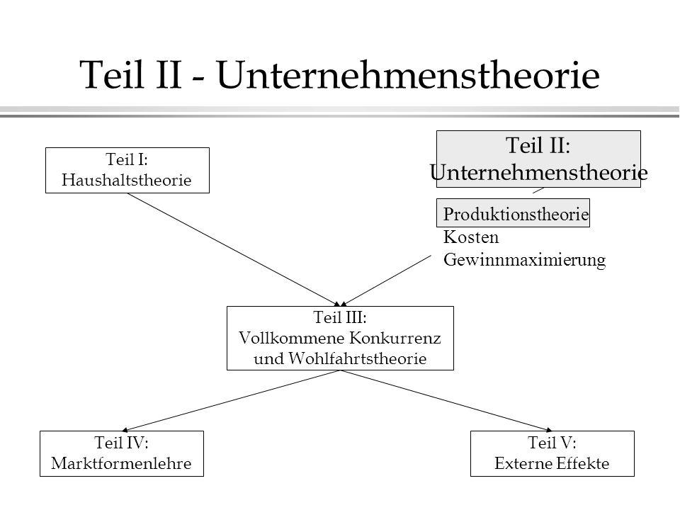 Teil II - Unternehmenstheorie Teil I: Haushaltstheorie Teil II: Unternehmenstheorie Teil III: Vollkommene Konkurrenz und Wohlfahrtstheorie Teil IV: Ma