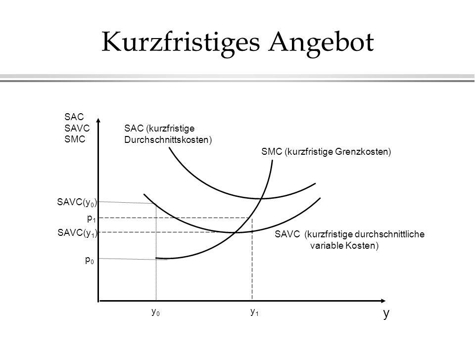 Kurzfristiges Angebot y SAC SAVC SMC SMC (kurzfristige Grenzkosten) p0p0 y0y0 SAVC(y 0 ) SAVC (kurzfristige durchschnittliche variable Kosten) SAC (ku