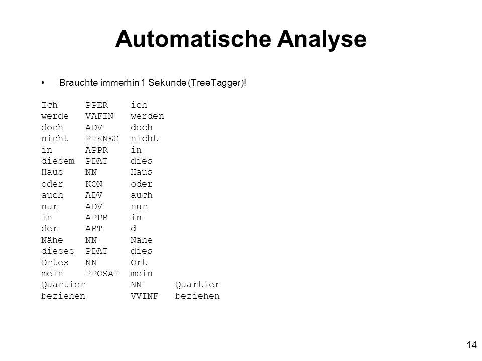 14 Automatische Analyse Brauchte immerhin 1 Sekunde (TreeTagger)! Ich PPER ich werde VAFIN werden doch ADV doch nicht PTKNEG nicht in APPR in diesem P