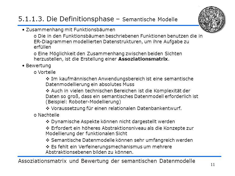 11 Assoziationsmatrix und Bewertung der semantischen Datenmodelle 5.1.1.3. Die Definitionsphase – Semantische Modelle Zusammenhang mit Funktionsbäumen