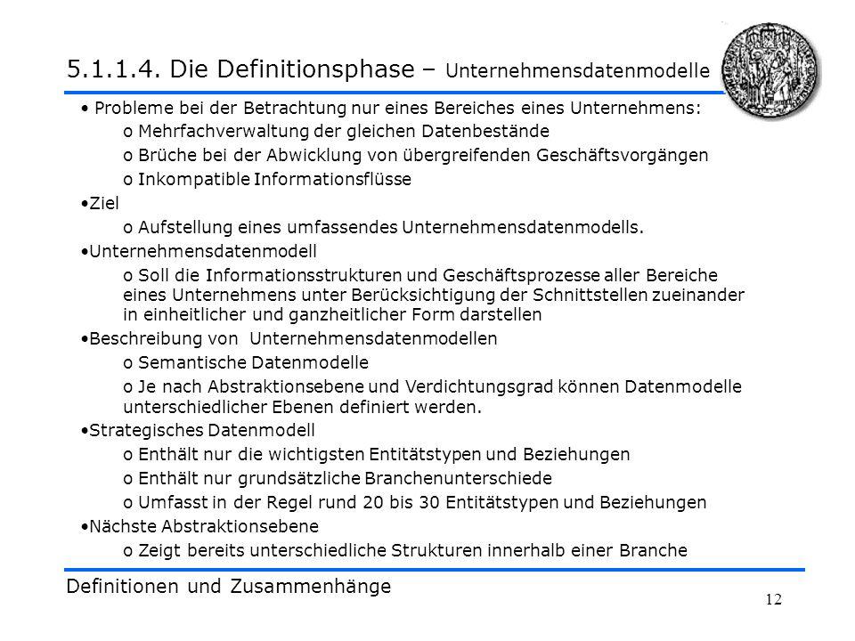 12 Definitionen und Zusammenhänge 5.1.1.4. Die Definitionsphase – Unternehmensdatenmodelle... Probleme bei der Betrachtung nur eines Bereiches eines U