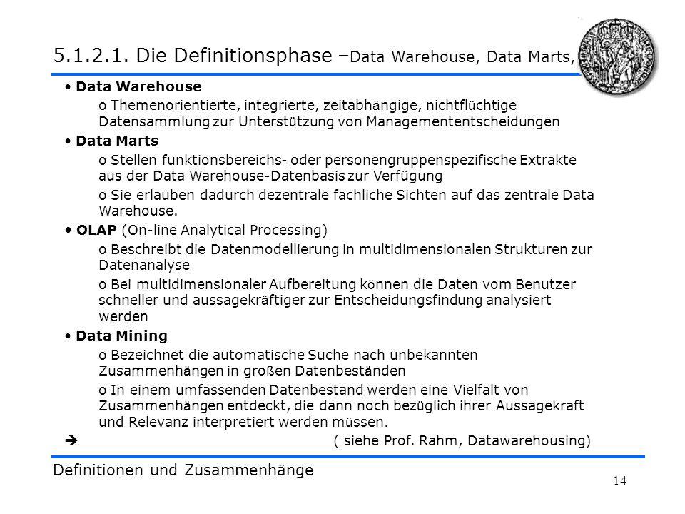 14 Definitionen und Zusammenhänge 5.1.2.1. Die Definitionsphase – Data Warehouse, Data Marts,... Data Warehouse o Themenorientierte, integrierte, zeit