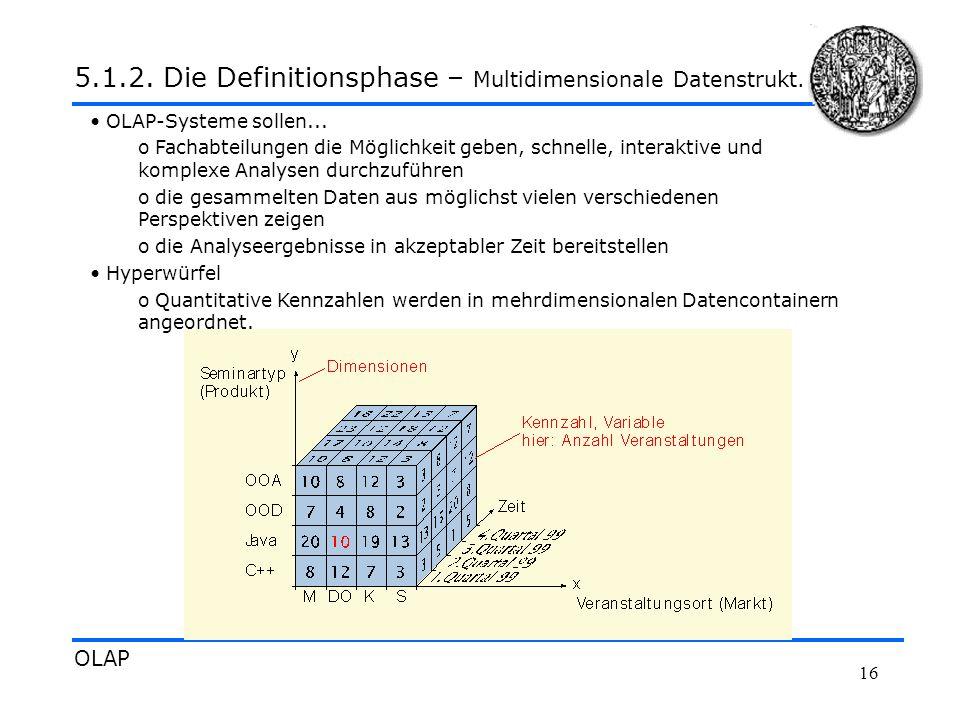 16 OLAP 5.1.2. Die Definitionsphase – Multidimensionale Datenstrukt. OLAP-Systeme sollen... o Fachabteilungen die Möglichkeit geben, schnelle, interak