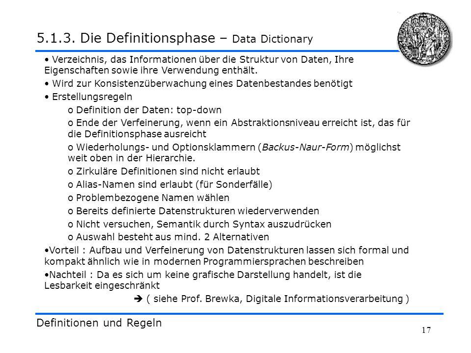 17 Definitionen und Regeln 5.1.3. Die Definitionsphase – Data Dictionary Verzeichnis, das Informationen über die Struktur von Daten, Ihre Eigenschafte