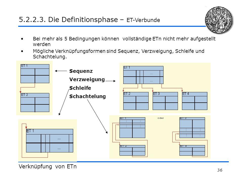 36 Verknüpfung von ETn 5.2.2.3. Die Definitionsphase – ET-Verbunde Bei mehr als 5 Bedingungen können vollständige ETn nicht mehr aufgestellt werden Mö