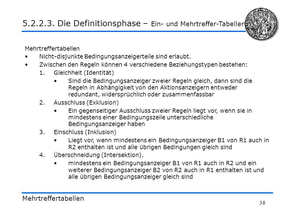 38 Mehrtreffertabellen 5.2.2.3. Die Definitionsphase – Ein- und Mehrtreffer-Tabellen Mehrtreffertabellen Nicht-disjunkte Bedingungsanzeigerteile sind