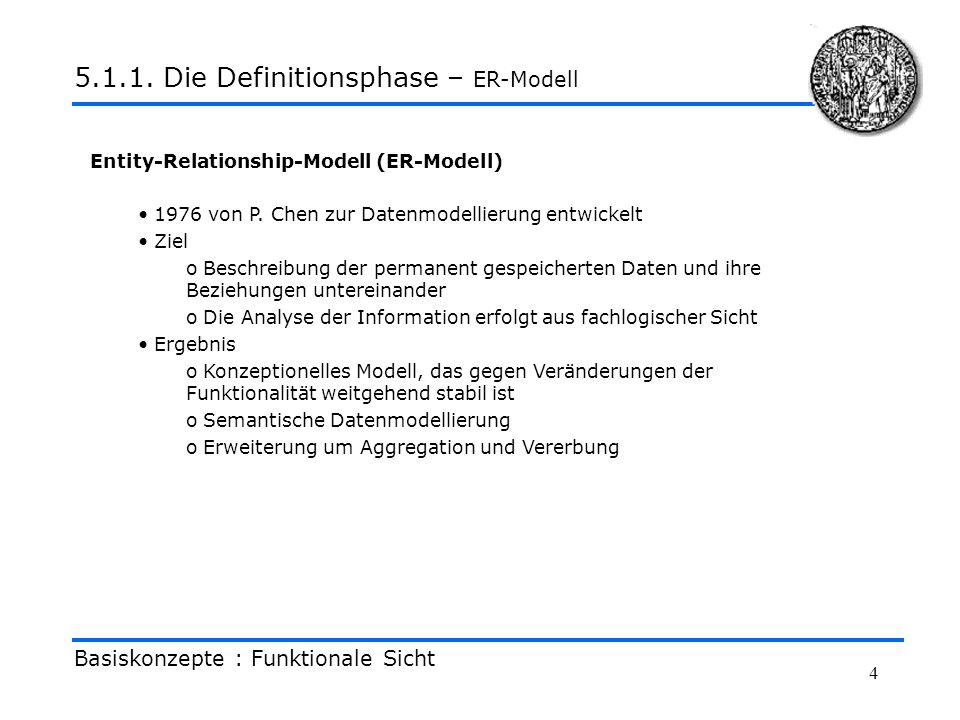 4 Basiskonzepte : Funktionale Sicht 5.1.1. Die Definitionsphase – ER-Modell Entity-Relationship-Modell (ER-Modell) 1976 von P. Chen zur Datenmodellier