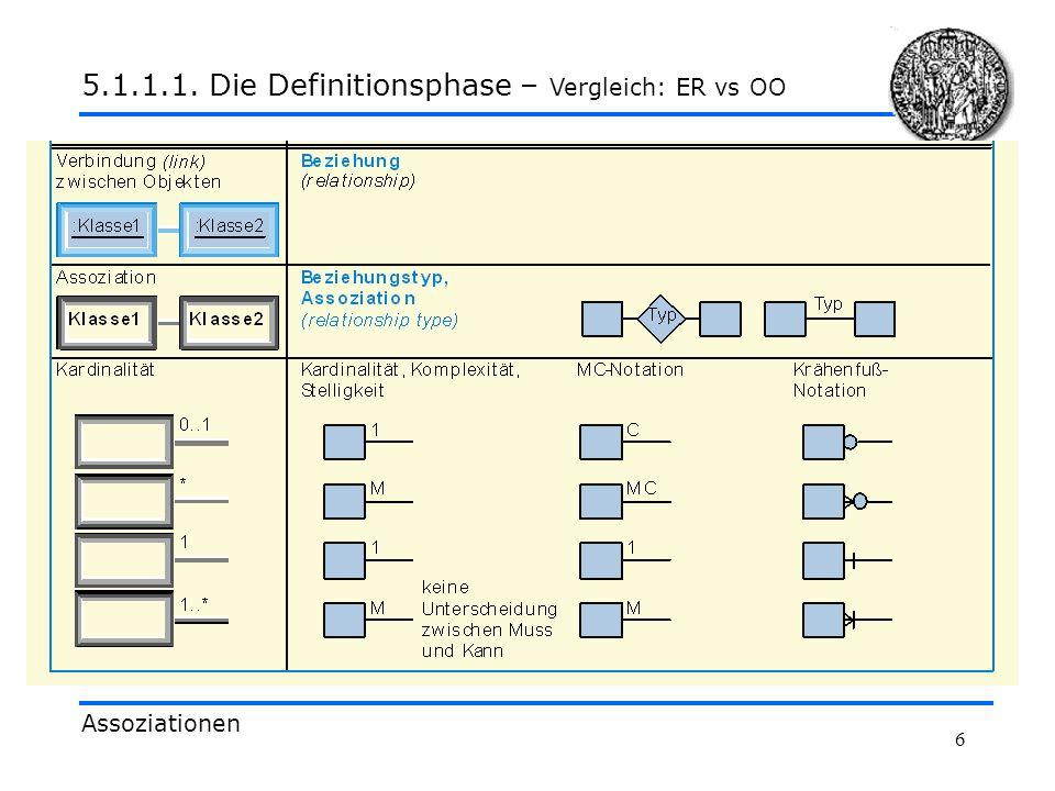 6 Assoziationen 5.1.1.1. Die Definitionsphase – Vergleich: ER vs OO
