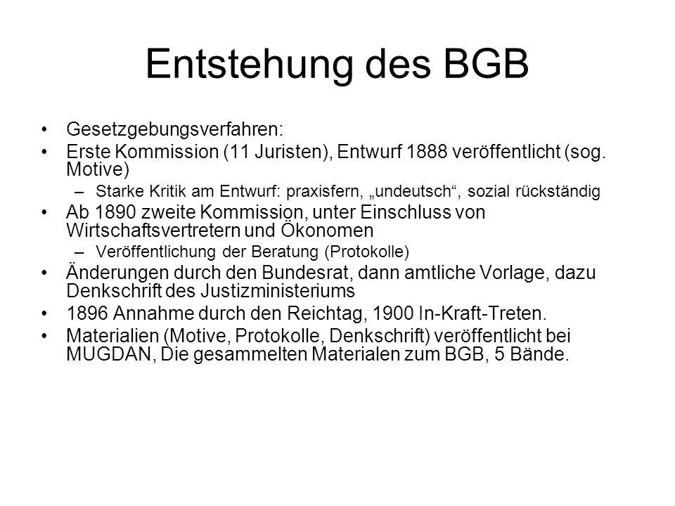 Entstehung des BGB Gesetzgebungsverfahren: Erste Kommission (11 Juristen), Entwurf 1888 veröffentlicht (sog. Motive) –Starke Kritik am Entwurf: praxis