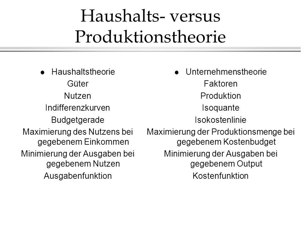Haushalts- versus Produktionstheorie l Haushaltstheorie Güter Nutzen Indifferenzkurven Budgetgerade Maximierung des Nutzens bei gegebenem Einkommen Mi