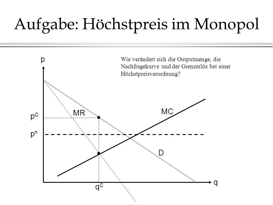Aufgabe: Höchstpreis im Monopol MC D pCpC qCqC q p phph MR Wie verändert sich die Outputmenge, die Nachfragekurve und der Grenzerlös bei einer Höchstp