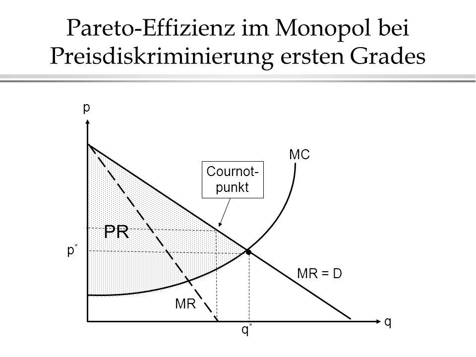 Pareto-Effizienz im Monopol bei Preisdiskriminierung ersten Grades MC MR = D p*p* q*q* q p Cournot- punkt PR MR