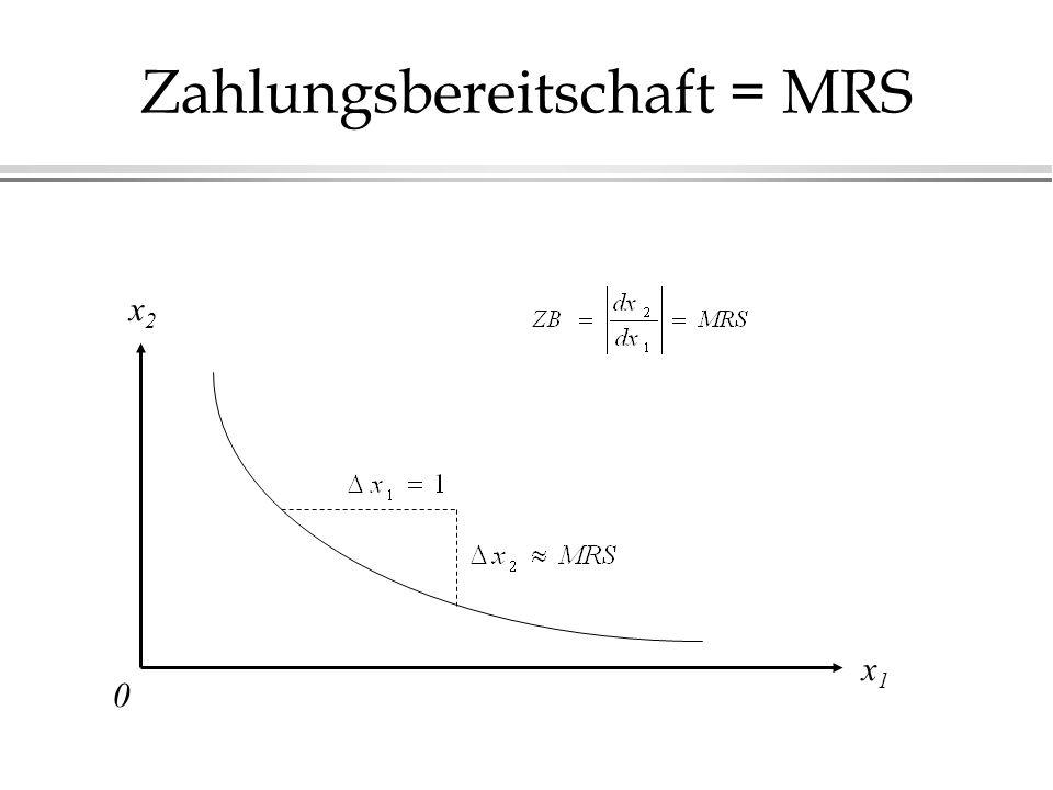 Zahlungsbereitschaft = MRS x2x2 x1x1 0