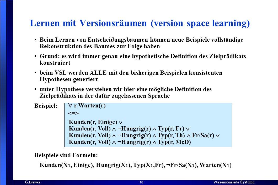 G. BrewkaWissensbasierte Systeme 10 Lernen mit Versionsräumen (version space learning) Beim Lernen von Entscheidungsbäumen können neue Beispiele volls