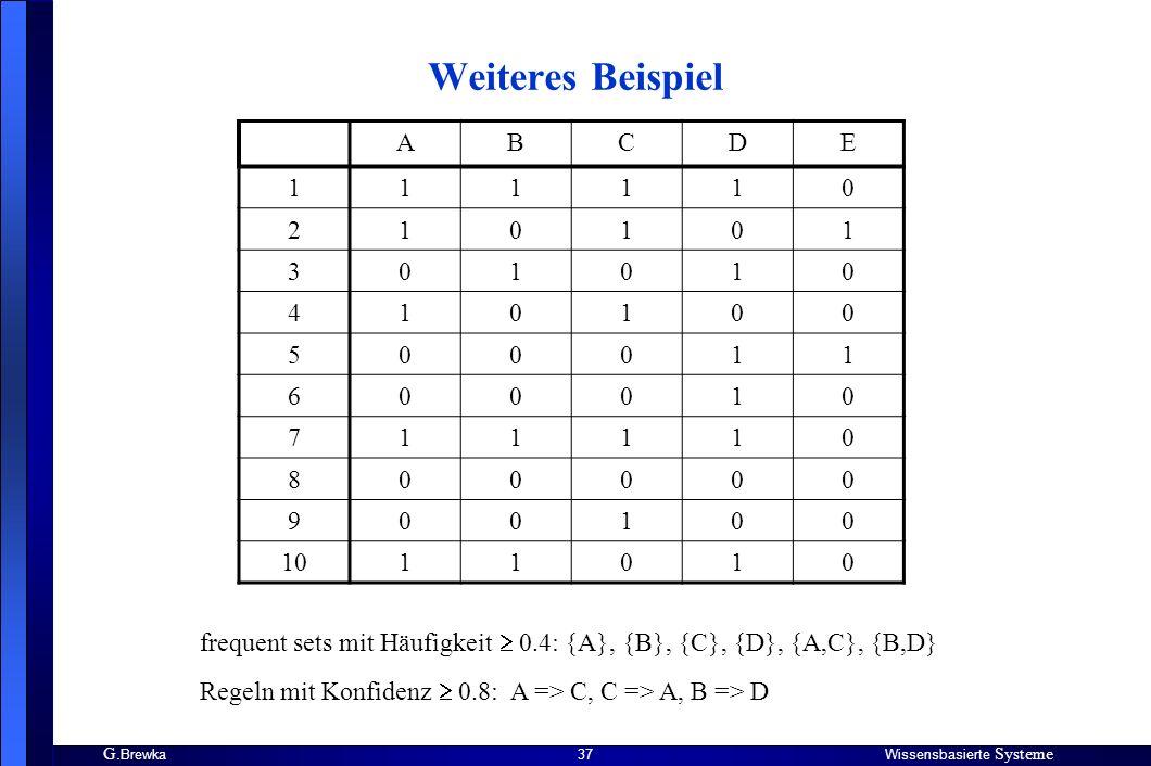 G. BrewkaWissensbasierte Systeme 37 Weiteres Beispiel ABCDE 111110 210101 301010 410100 500011 600010 711110 800000 900100 1011010 frequent sets mit H