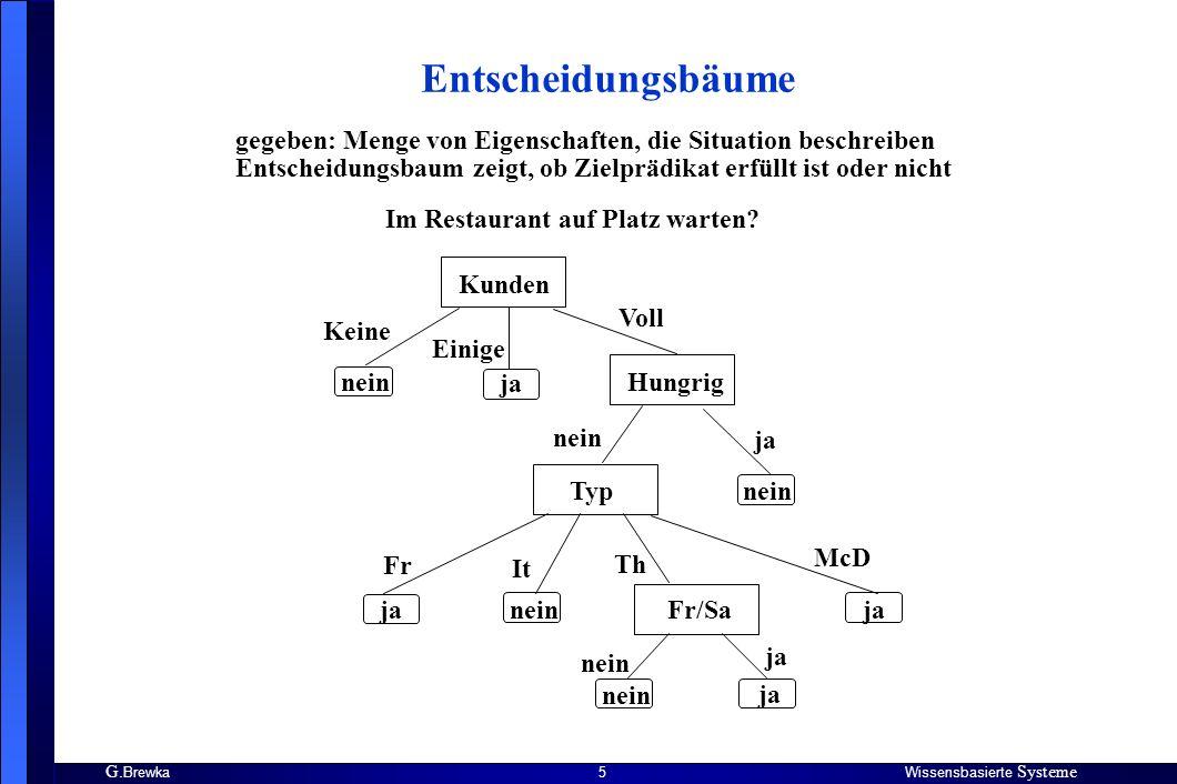 G. BrewkaWissensbasierte Systeme 5 Entscheidungsbäume gegeben: Menge von Eigenschaften, die Situation beschreiben Entscheidungsbaum zeigt, ob Zielpräd