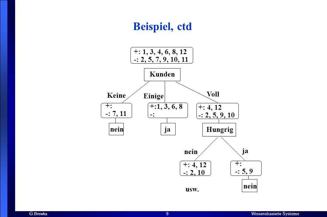 G. BrewkaWissensbasierte Systeme 9 Beispiel, ctd Kunden +: 1, 3, 4, 6, 8, 12 -: 2, 5, 7, 9, 10, 11 Keine Einige Voll +: -: 7, 11 +:1, 3, 6, 8 -: +: 4,