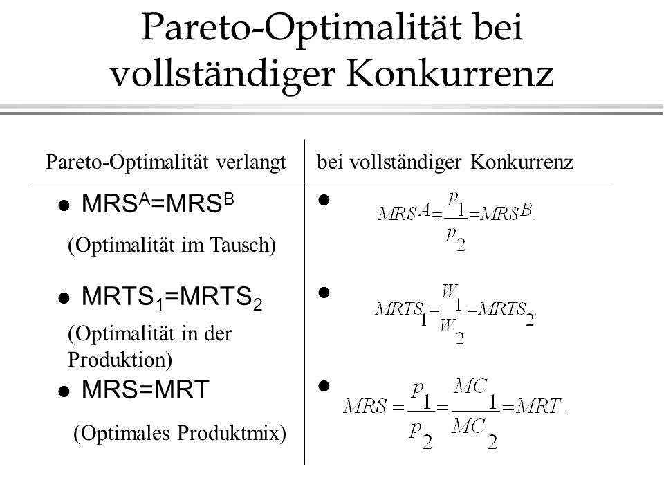 Pareto-Optimalität bei vollständiger Konkurrenz l MRS A =MRS B l MRTS 1 =MRTS 2 l MRS=MRT l l l l l l Pareto-Optimalität verlangtbei vollständiger Konkurrenz (Optimalität im Tausch) (Optimales Produktmix) (Optimalität in der Produktion)