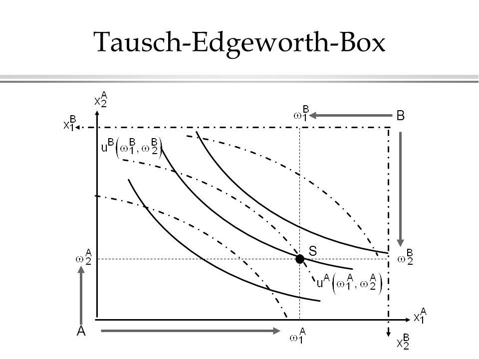 Tausch-Edgeworth-Box A B S