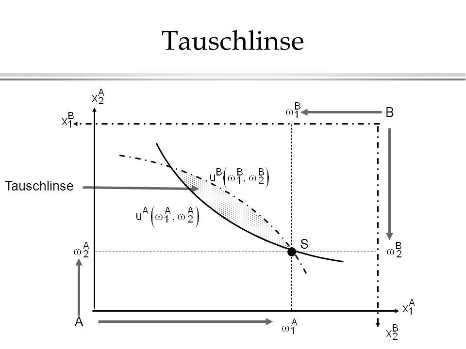 Tauschlinse A B S