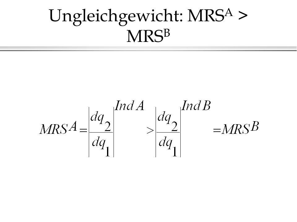 Ungleichgewicht: MRS A > MRS B