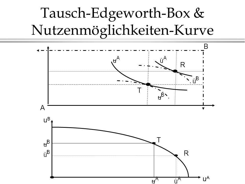 Tausch-Edgeworth-Box & Nutzenmöglichkeiten-Kurve B uBuB uAuA T A T R R