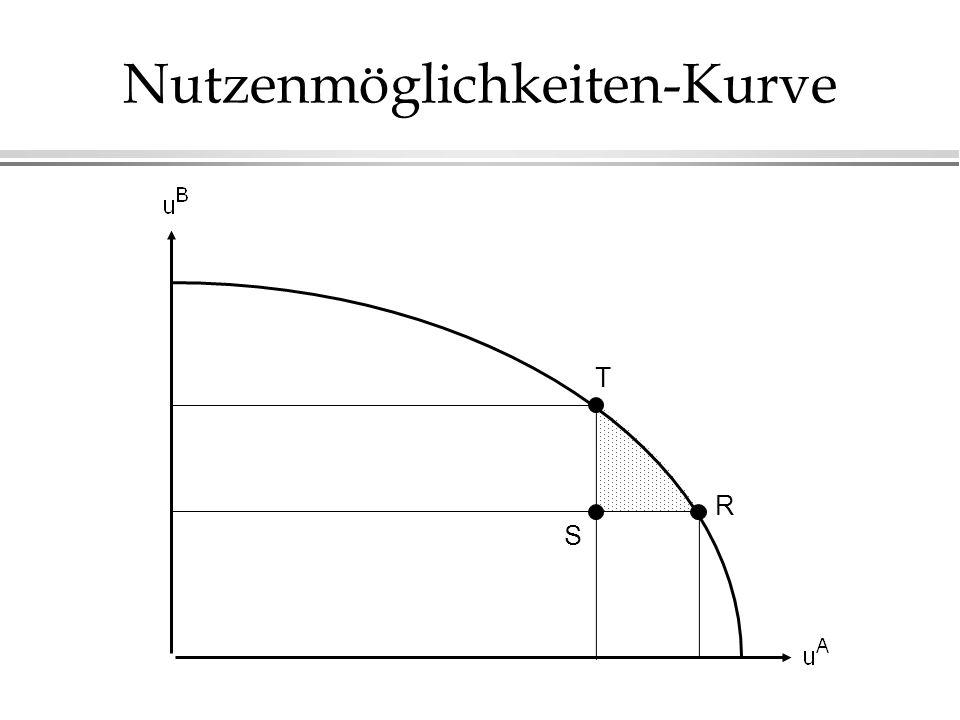 Nutzenmöglichkeiten-Kurve T R S