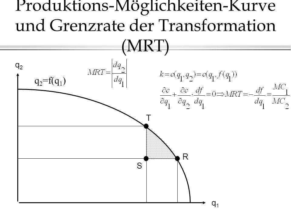 Produktions-Möglichkeiten-Kurve und Grenzrate der Transformation (MRT) q2q2 T R S q1q1 q 2 =f(q 1 )
