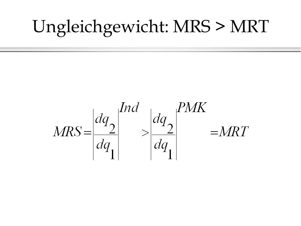 Ungleichgewicht: MRS > MRT