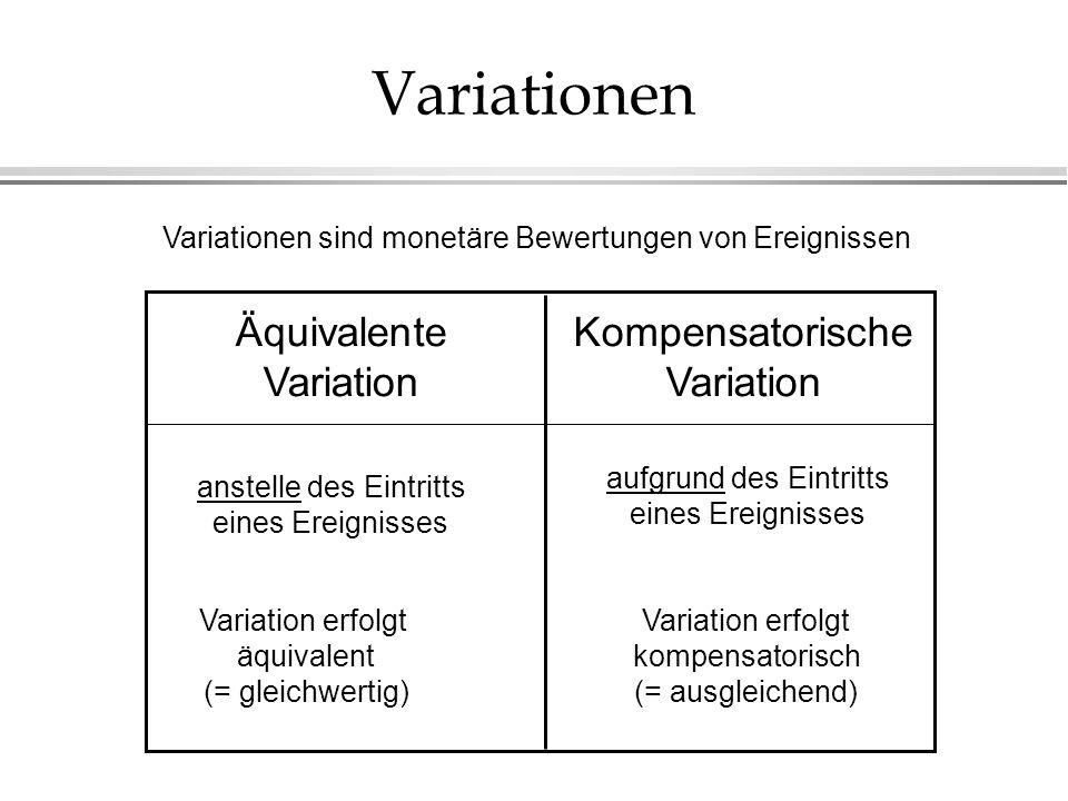 Variationen Variation erfolgt kompensatorisch (= ausgleichend) anstelle des Eintritts eines Ereignisses aufgrund des Eintritts eines Ereignisses Variation erfolgt äquivalent (= gleichwertig) Äquivalente Variation Kompensatorische Variation Variationen sind monetäre Bewertungen von Ereignissen