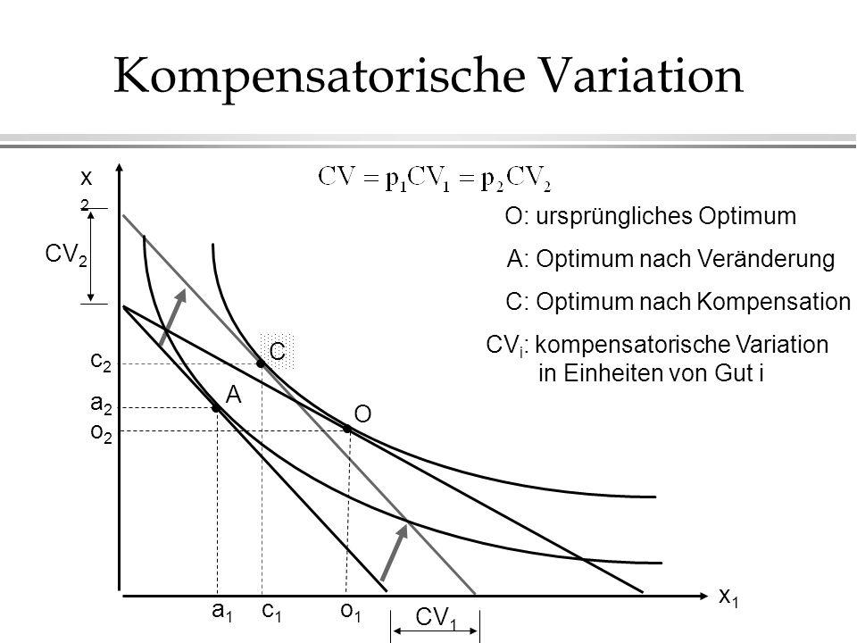 Kompensatorische Variation C O O: ursprüngliches Optimum A A: Optimum nach Veränderung C: Optimum nach Kompensation CV 2 CV 1 CV i : kompensatorische Variation in Einheiten von Gut i a1a1 a2a2 c2c2 o1o1 c1c1 o2o2 x1x1 x2x2