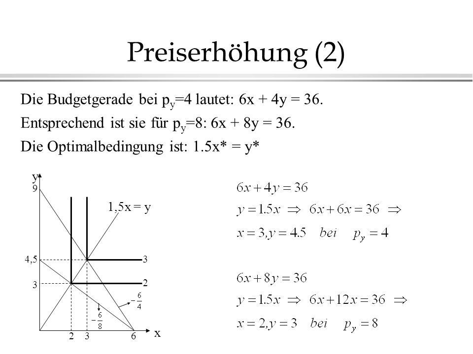 Preiserhöhung (2) Die Budgetgerade bei p y =4 lautet: 6x + 4y = 36.
