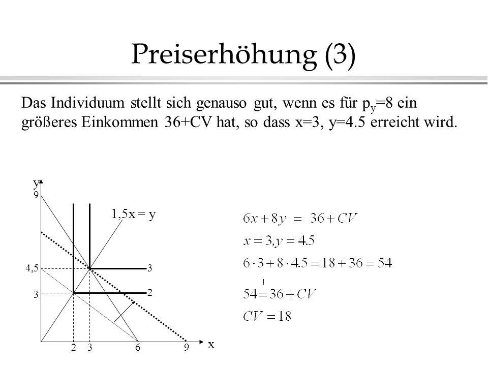 Preiserhöhung (3) Das Individuum stellt sich genauso gut, wenn es für p y =8 ein größeres Einkommen 36+CV hat, so dass x=3, y=4.5 erreicht wird.
