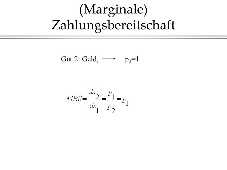 (Marginale) Zahlungsbereitschaft Gut 2: Geld, p 2 =1