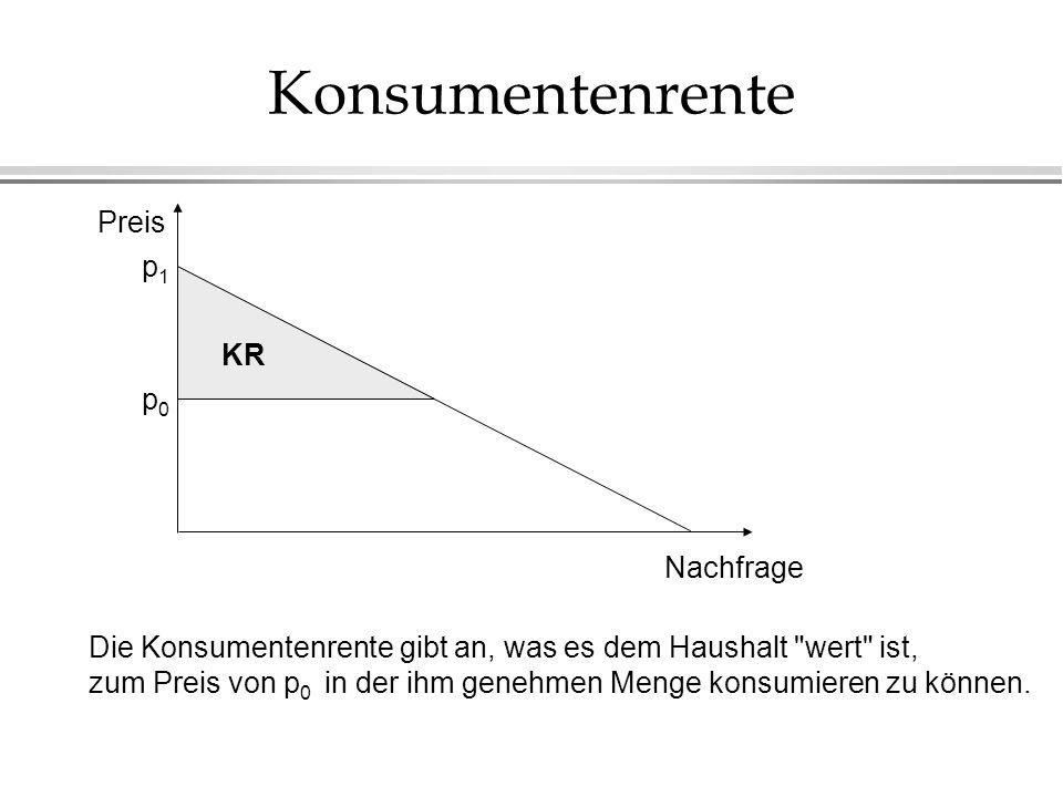 Konsumentenrente Preis p1p1 p0p0 KR Nachfrage Die Konsumentenrente gibt an, was es dem Haushalt wert ist, zum Preis von p 0 in der ihm genehmen Menge konsumieren zu können.