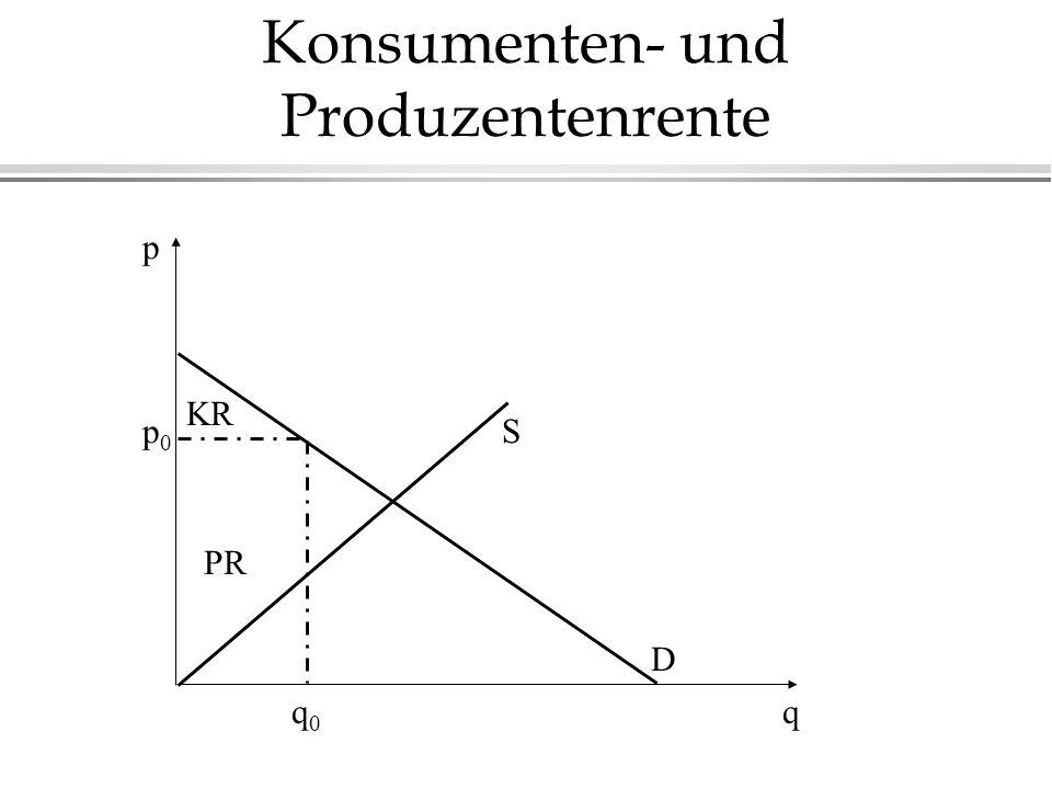 Konsumenten- und Produzentenrente p p0p0 q0q0 q PR S D KR