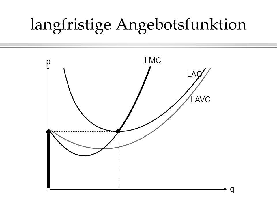 langfristige Angebotsfunktion LMC LAC LAVC q p