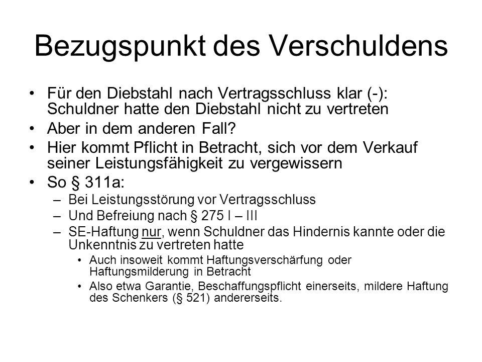 Bezugspunkt des Verschuldens Für den Diebstahl nach Vertragsschluss klar (-): Schuldner hatte den Diebstahl nicht zu vertreten Aber in dem anderen Fal