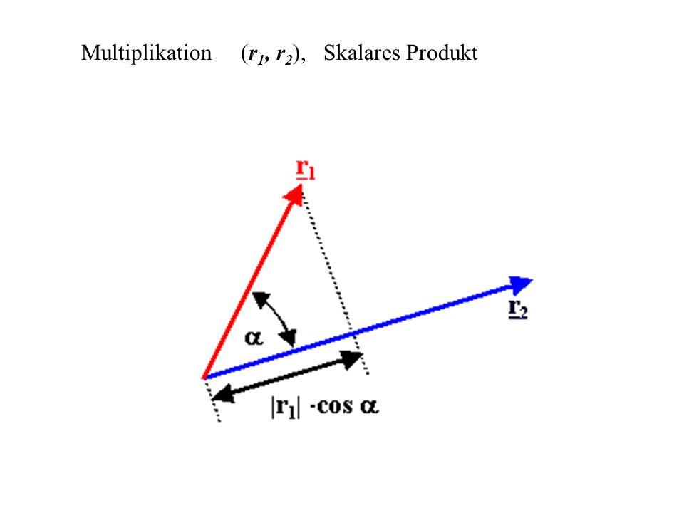 Multiplikation (r 1, r 2 ), Skalares Produkt