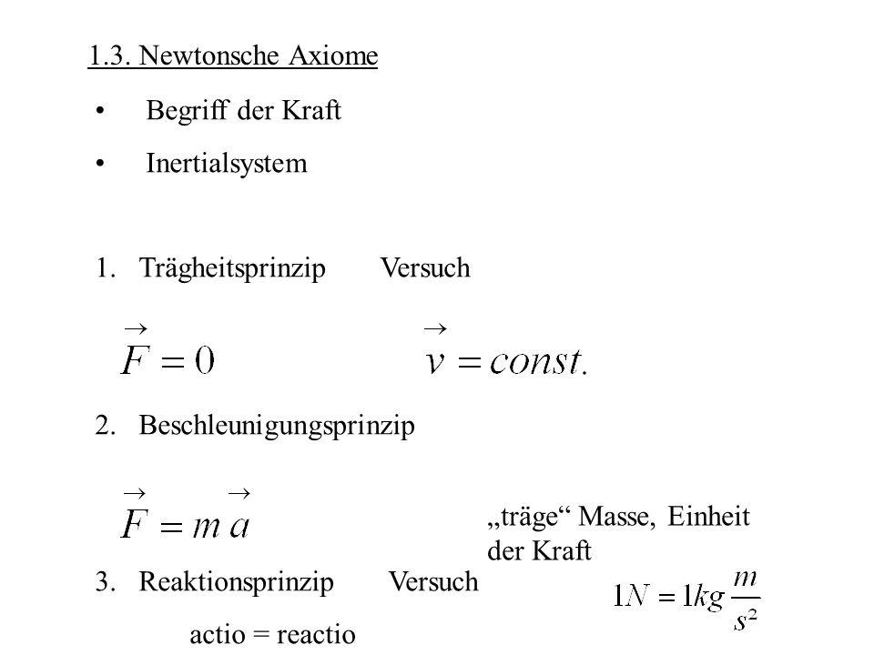 1.3. Newtonsche Axiome Begriff der Kraft Inertialsystem 1.Trägheitsprinzip Versuch 2.Beschleunigungsprinzip 3.Reaktionsprinzip Versuch actio = reactio