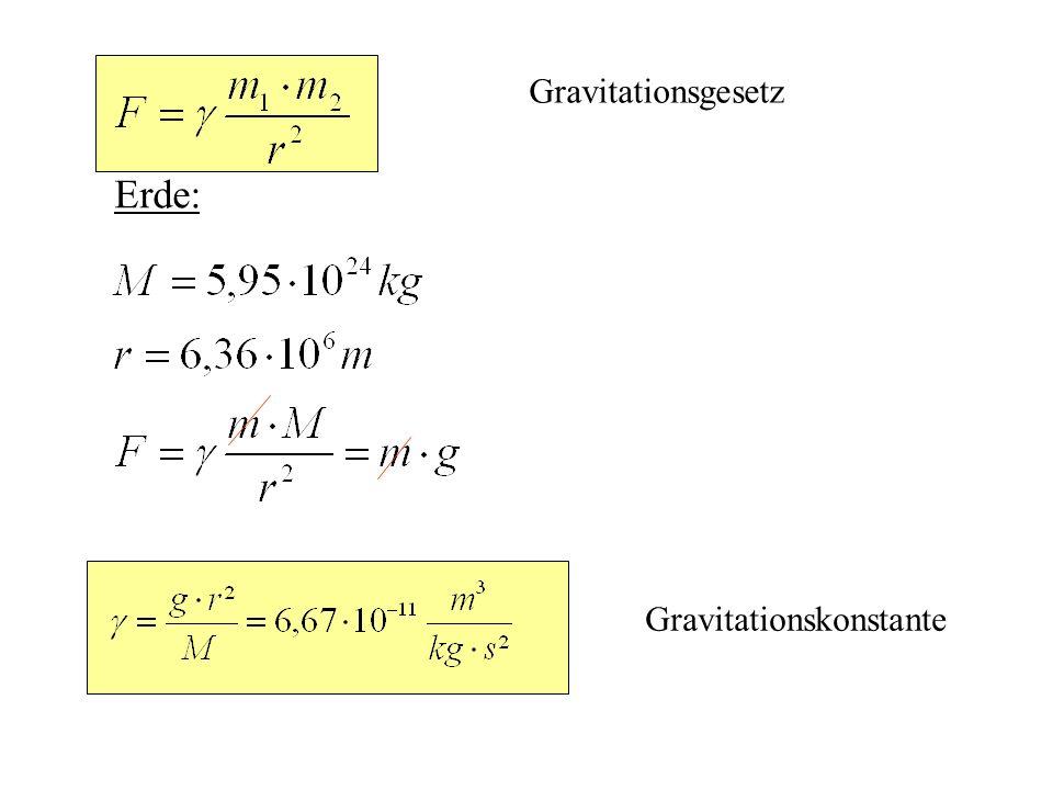Erde: Gravitationsgesetz Gravitationskonstante