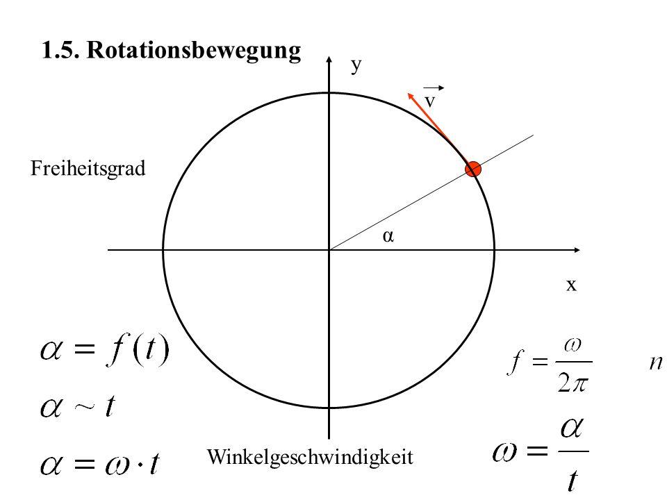 1.5. Rotationsbewegung x y α v Winkelgeschwindigkeit Freiheitsgrad