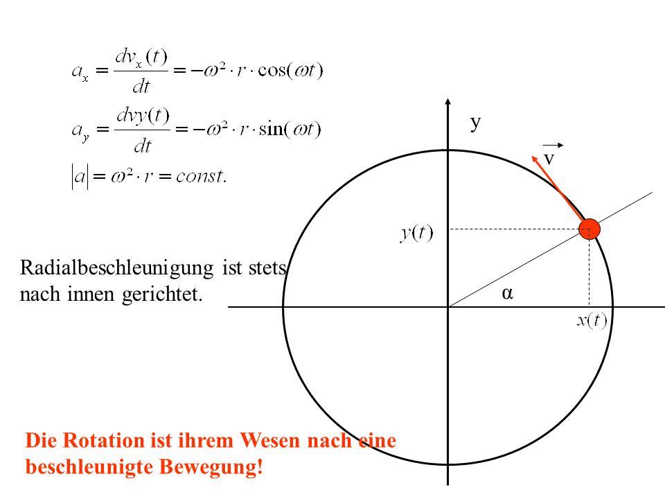 x y α v Radialbeschleunigung ist stets nach innen gerichtet. Die Rotation ist ihrem Wesen nach eine beschleunigte Bewegung!