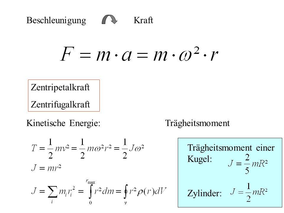 BeschleunigungKraft Zentripetalkraft Zentrifugalkraft Kinetische Energie:Trägheitsmoment Trägheitsmoment einer Kugel: Zylinder: