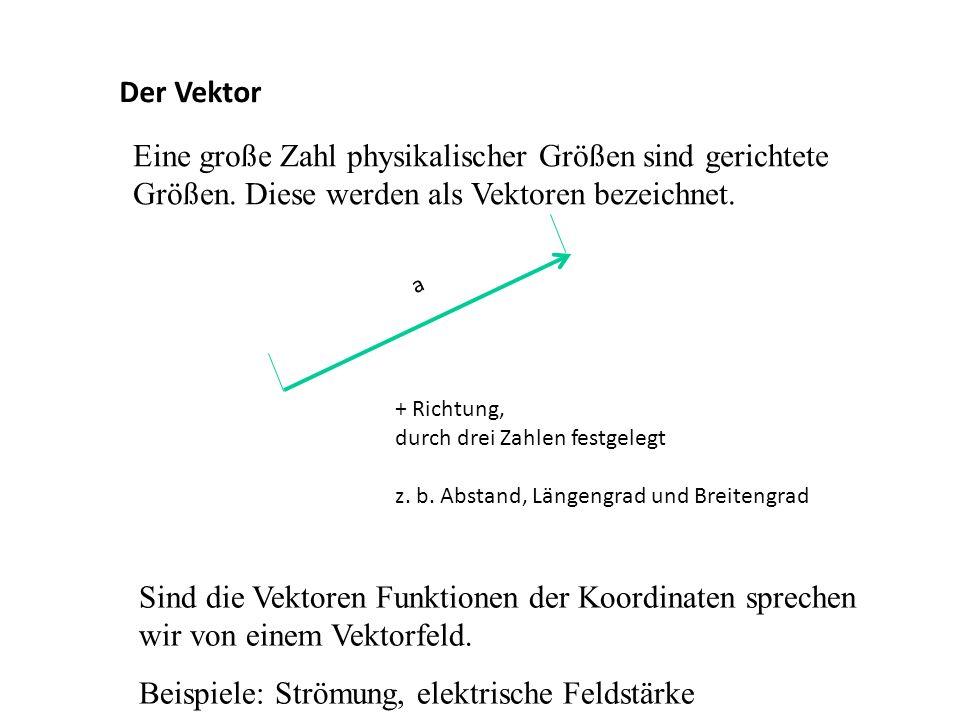 Der Vektor a + Richtung, durch drei Zahlen festgelegt z. b. Abstand, Längengrad und Breitengrad Eine große Zahl physikalischer Größen sind gerichtete