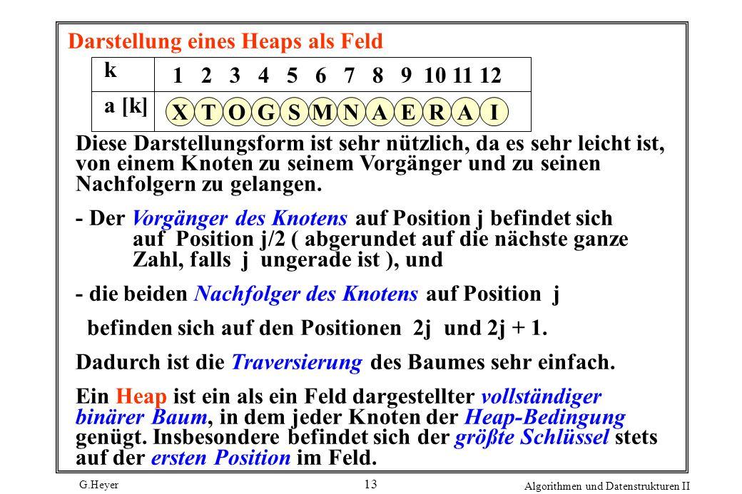 G.Heyer Algorithmen und Datenstrukturen II 13 Darstellung eines Heaps als Feld 1 2 3 4 5 6 7 8 9 10 11 12 k a [k] XGOTANMSIARE Diese Darstellungsform