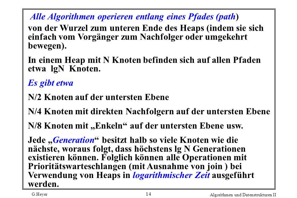 G.Heyer Algorithmen und Datenstrukturen II 14 Alle Algorithmen operieren entlang eines Pfades (path) von der Wurzel zum unteren Ende des Heaps (indem