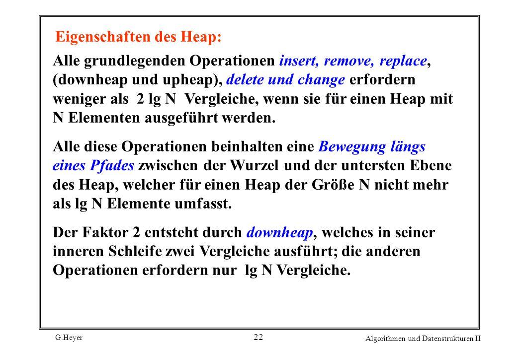 G.Heyer Algorithmen und Datenstrukturen II 22 Eigenschaften des Heap: Alle grundlegenden Operationen insert, remove, replace, (downheap und upheap), d