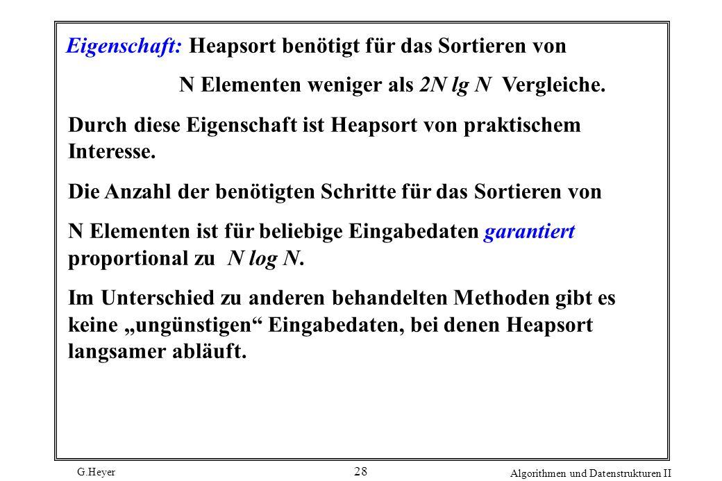 G.Heyer Algorithmen und Datenstrukturen II 28 Eigenschaft: Heapsort benötigt für das Sortieren von N Elementen weniger als 2N lg N Vergleiche. Durch d